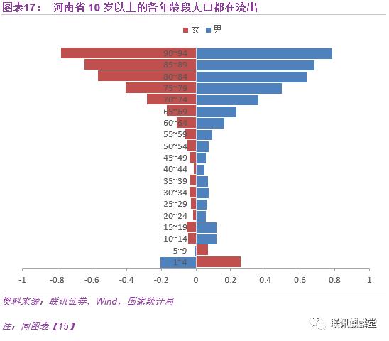 人口预测数据_买她的保险产品,不如买她的股票之中国平安
