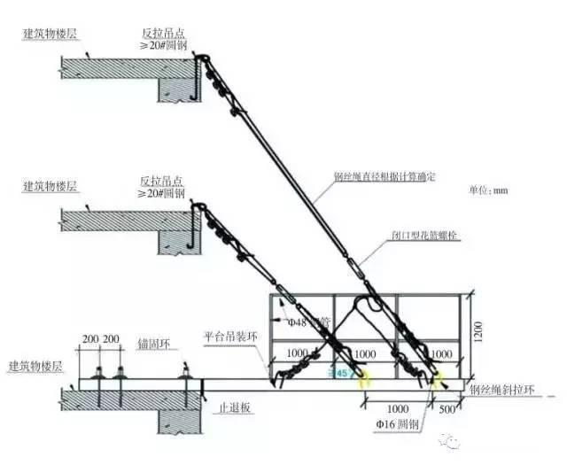 建筑工程外脚手架搭设标准全面图解