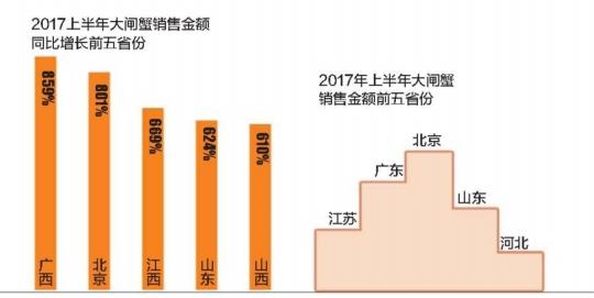 蟹王道人均消费多少_消费图片