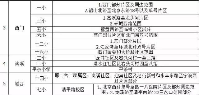户籍人口表怎么填_户籍人口登记表怎么填,关于下面这一种的