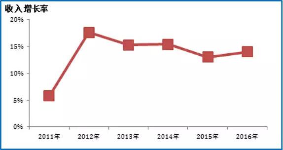 粤港澳大湾区旅游业发展的12大趋势