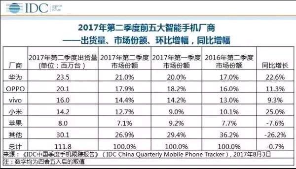 iPhone8发布在即,留给老罗收购苹果这家巨型乡镇企业的时间不多了