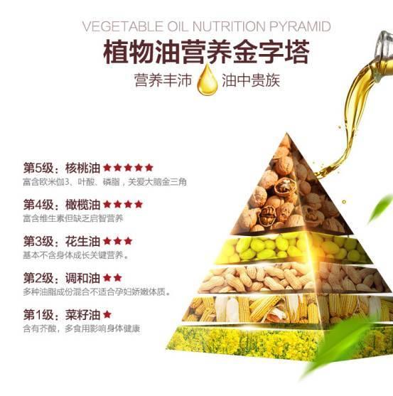 核桃油的美容作用_用核桃油烹调,美容,保健