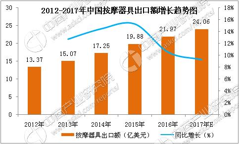 人口数量老龄化消费升级_人口老龄化图片