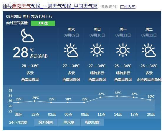 快讯17号台风已停编18号强台风&quot泰利&quot即将生成!
