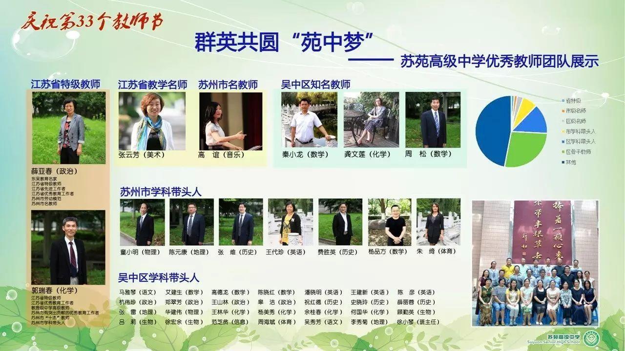 迎接党的十九大,做好学生引路人 | 吴中区隆重举行庆祝第33个教师节