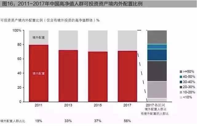 中国gdp增速为什么必须保诚_今年中国GDP达阵无虞 料明年保合理增速