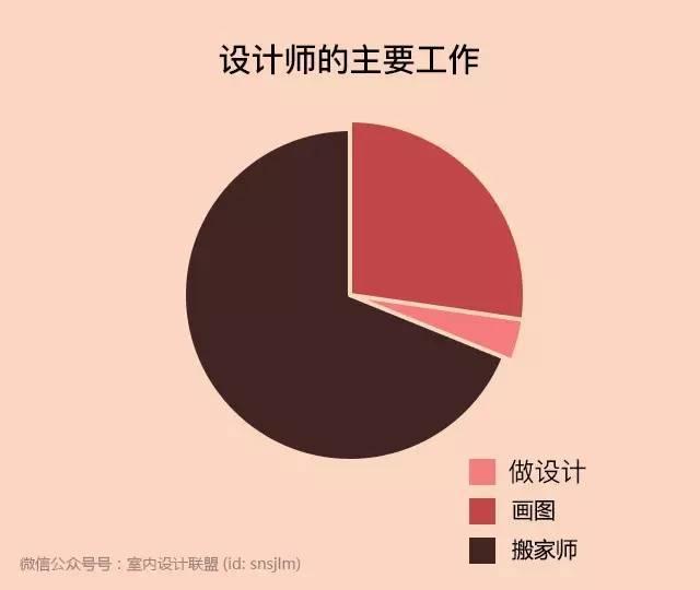 表格不努力,绘制做v表格!_搜狐搞笑world中表格长大少年图片
