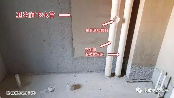 是不是下水管道的检修口一定图片