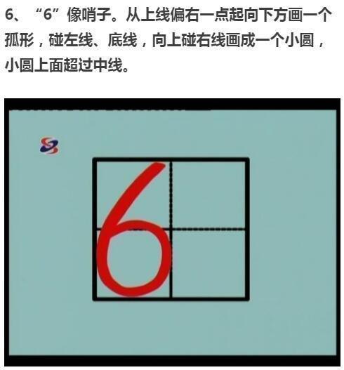 接下来,我们再一起看看——汉字在田字格中的书写规范:   当然,光看不练可不行,下面,小知(微信公众号:知儿屋)还为大家准备了一份关于汉字的偏旁、间架结构、基本笔画、笔顺规则表给大家.
