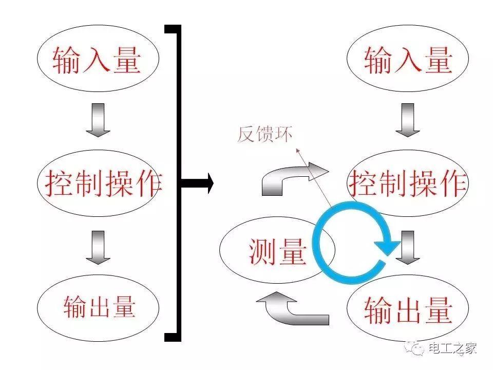 行星减速机型号,伺服电机及其控制原理