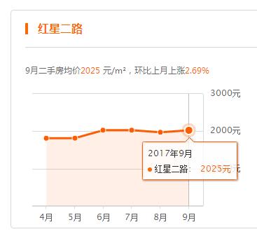 广安市有多少人口_中心线广安商业街现铺均价25000