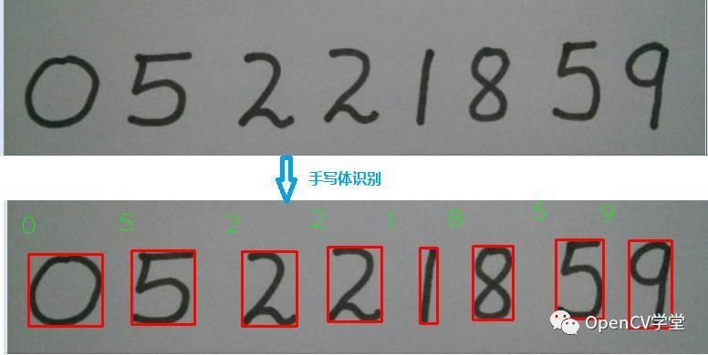基于opencv实现手写体数字训练与识别图片