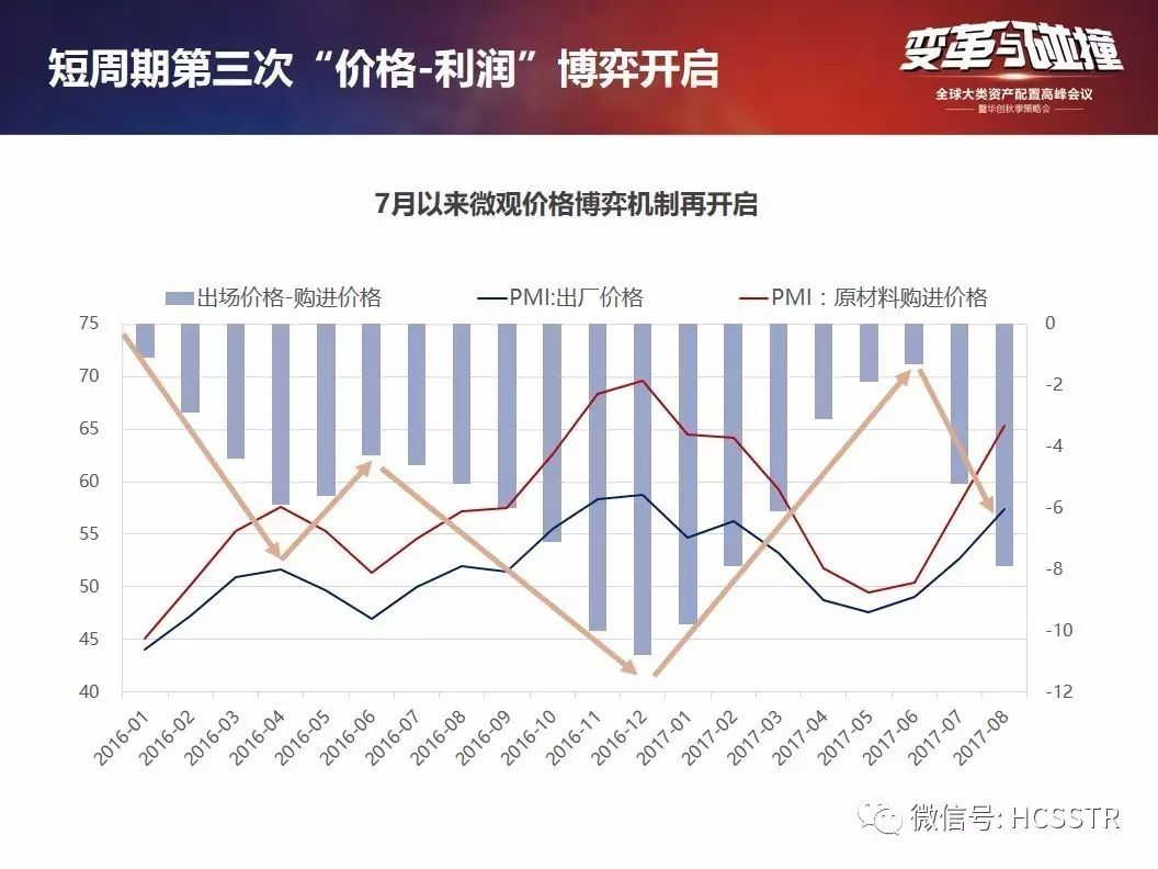 2017年秋季策略投资报告:居高望远(演讲实录)