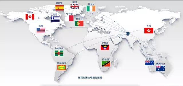 业务覆盖全球