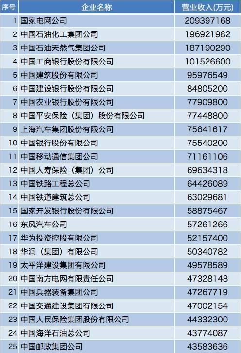 2019贵州省企业排行榜_时趣入选 中国大数据企业排行榜6.0 智能营销平台