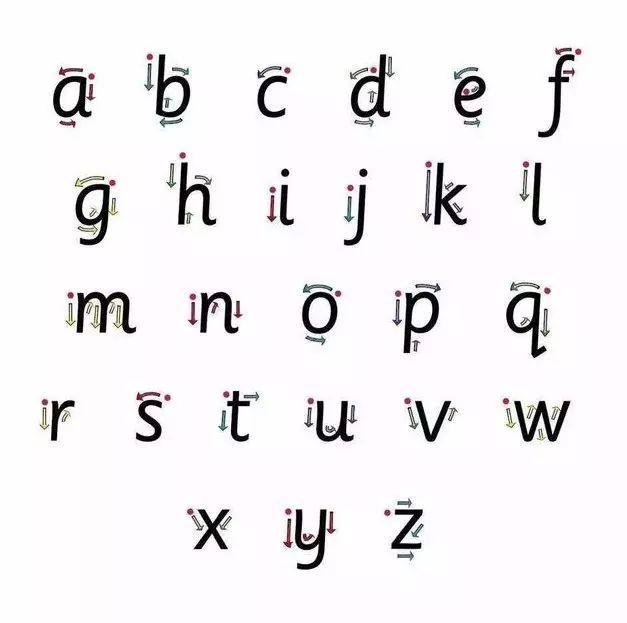 """英文字母手寫練習,行走在""""筆尖""""上的藝術圖片"""