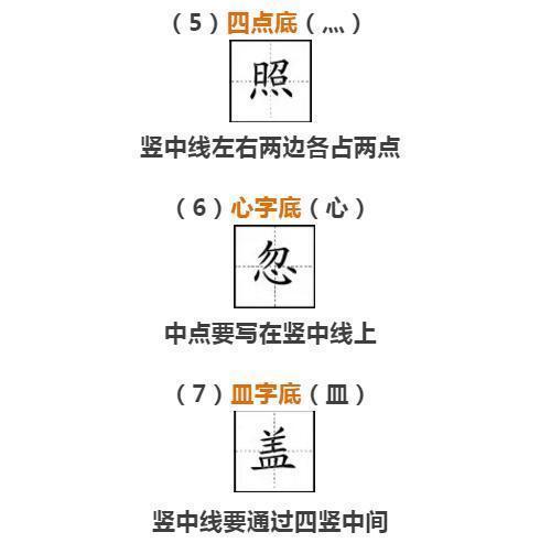 当然,光看不练可不行,下面,小知(微信公众号:知儿屋)还为大家准备了一份关于汉字的偏旁、间架结构、基本笔画、笔顺规则表给大家.