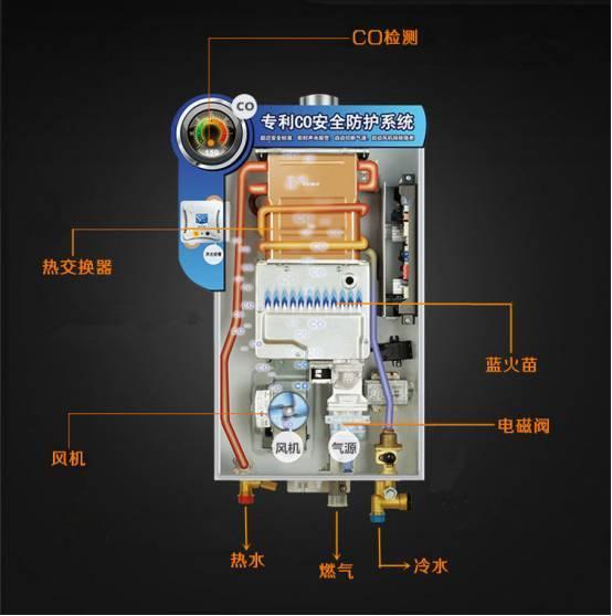 燃气热水器结构示意图