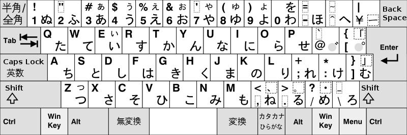 初学日语?这些日语输入法技巧你需要知道