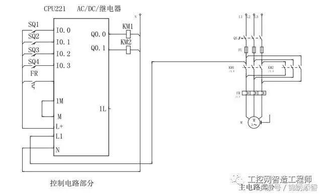 西门子plc应用实例:车库卷帘门如何利用plc控制?