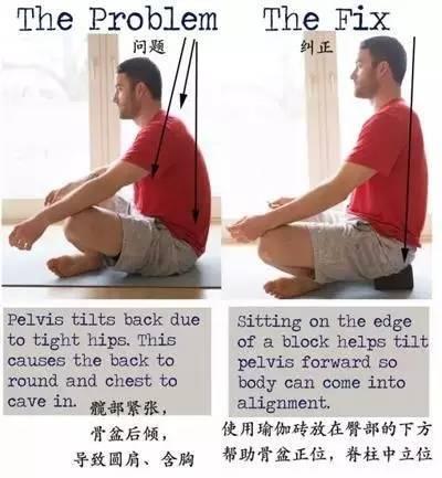 需要身体大幅挤压,缠绕手臂和双腿,最终需要做到能将脚趾彻底藏于支撑图片