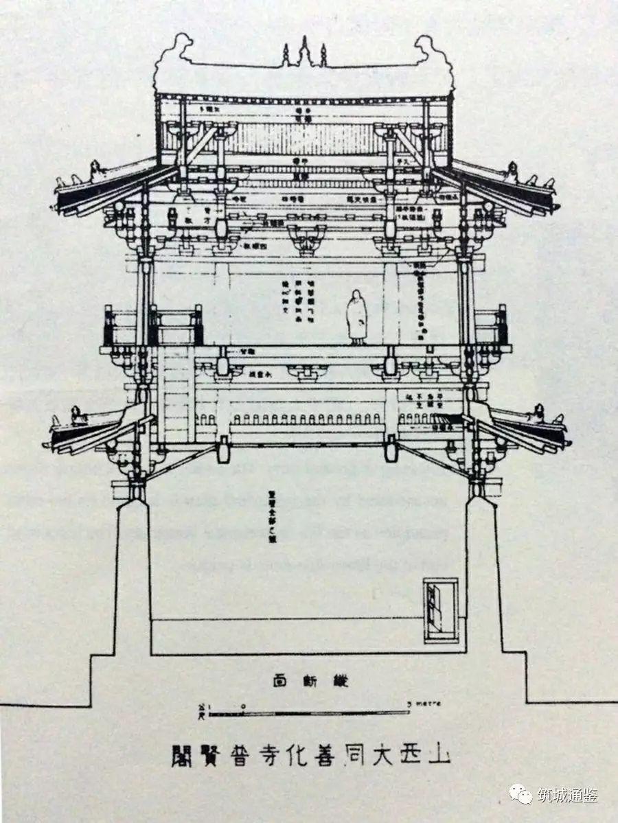文化 正文  梁思成先生著《图像中国建筑史》中的善化寺普贤阁剖面图