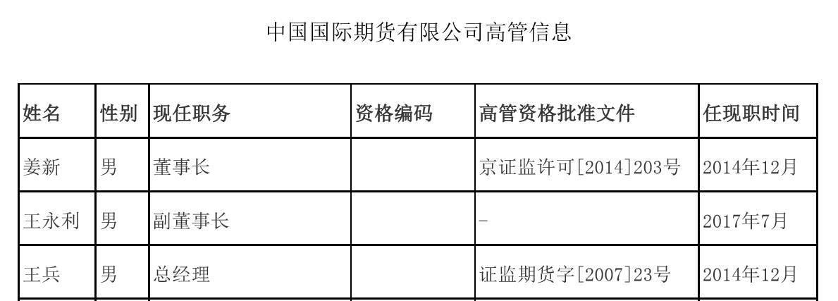 前乐视金融CEO王永利已入职中国国际期货公司任副董事长