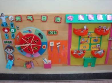 幼儿园天气预报主题墙饰设计多图展示,供您参考!图片