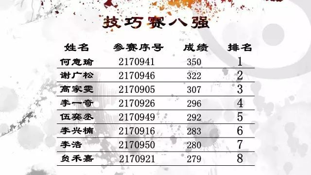 """""""庐阳跑起来""""2017合肥国际跑酷公开赛圆满落幕-跑酷街"""