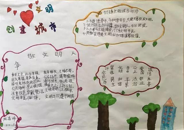 【仁三·活动】文明城市创建手抄报作品展示