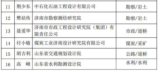 关于公布第五批山东省大师勘察设计名单工程的废旧铁路v大师景观设计图片