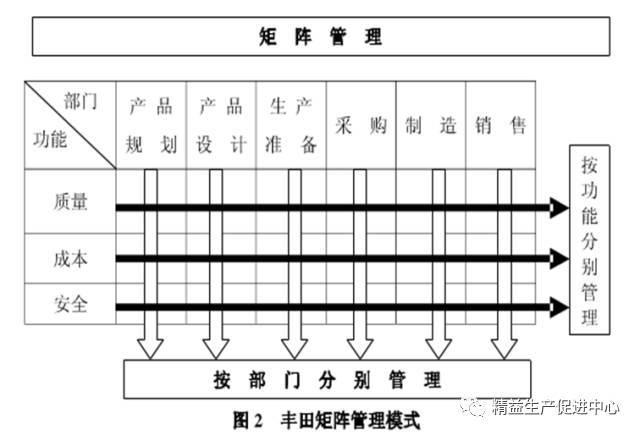 丰田的质量管理【精益学堂】2017-9-13 第938