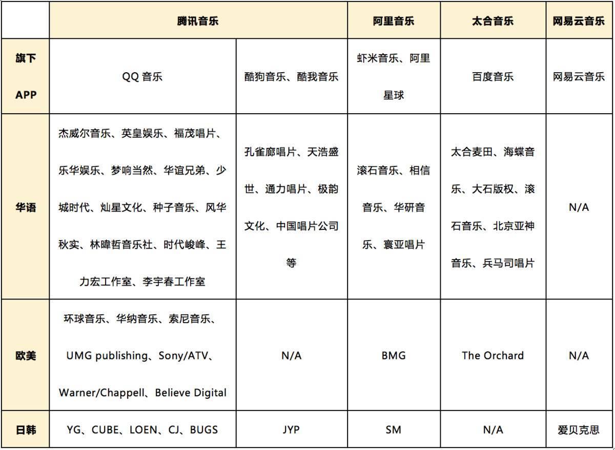 """【狮吼TV】小米发布会雷军玩""""自黑"""";腾讯阿里达成音乐独家版权"""