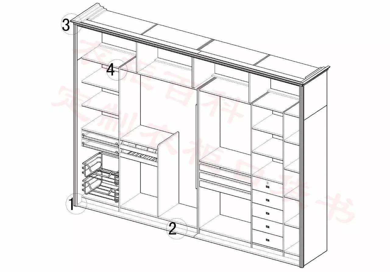 10张图细说欧式衣柜的结构
