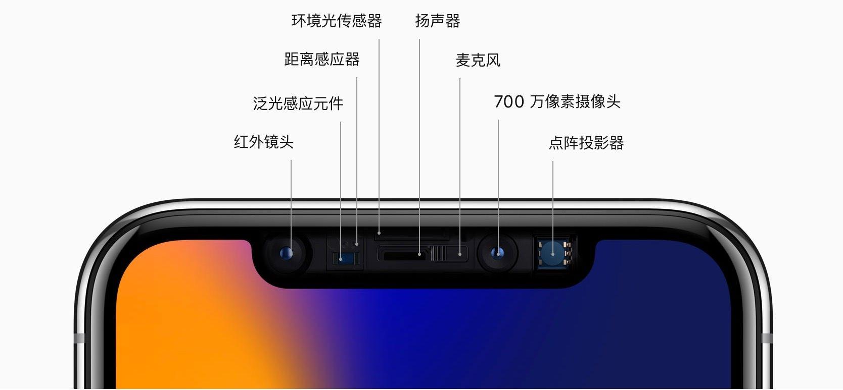 iPhone X 8388 元起卖,买得起你还不一定买得到
