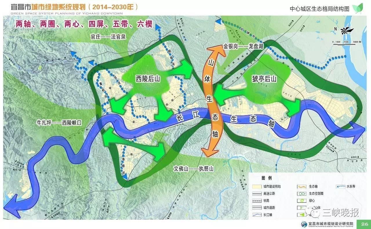 宜昌最新规划图