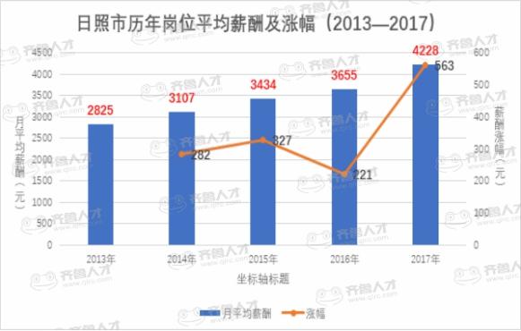 2021年日照gdp_2021年一季度GDP发布 实现30年增长最高,3点因素至关重要