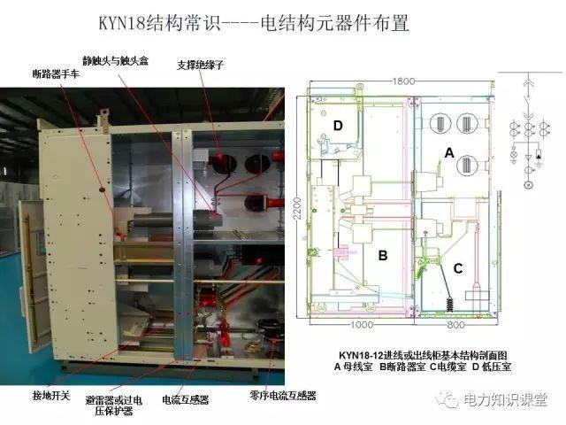 想�z-�ik�K�.K��y�NX���_讲解kyn18高压柜结构