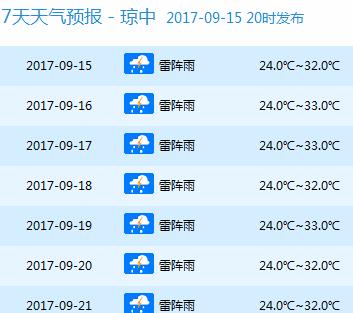 9州娱乐登陆网址_【海头条】19号台风已登陆越南!