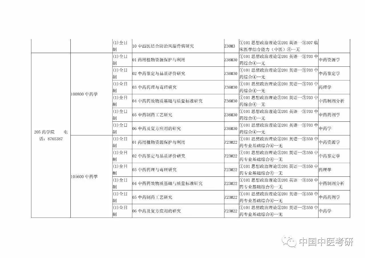 甘肃中医药大学2018年硕士研究生招生简章与专业目录