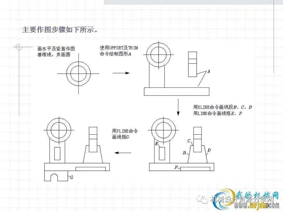 cad绘制复杂平面图形的方法和技巧
