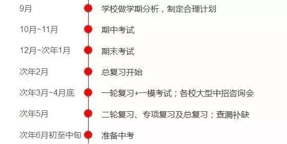 """初一到初三的""""学习规划表"""",让你初中生活轻松简单!丁桥初中图片"""