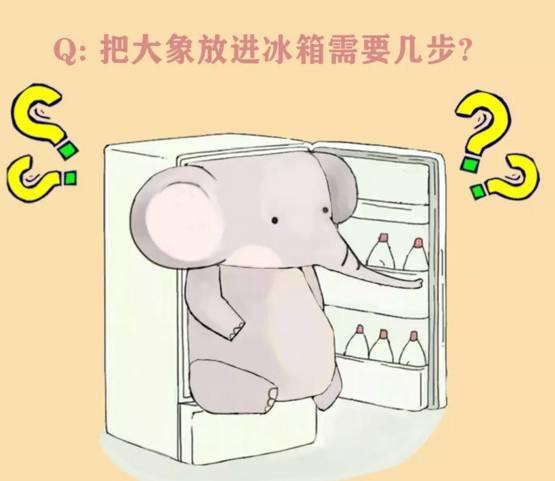 把大象放进冰箱分几步?