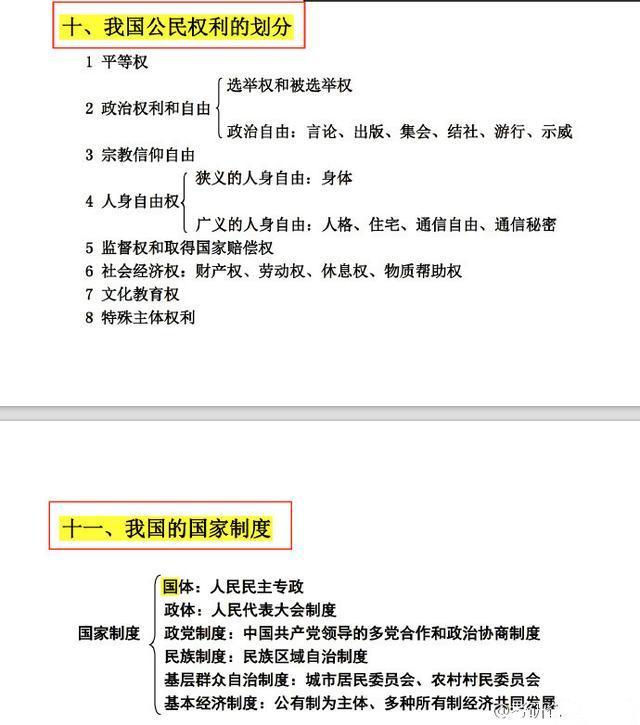 【考研政治】考研政治各种名词包含关系整理7