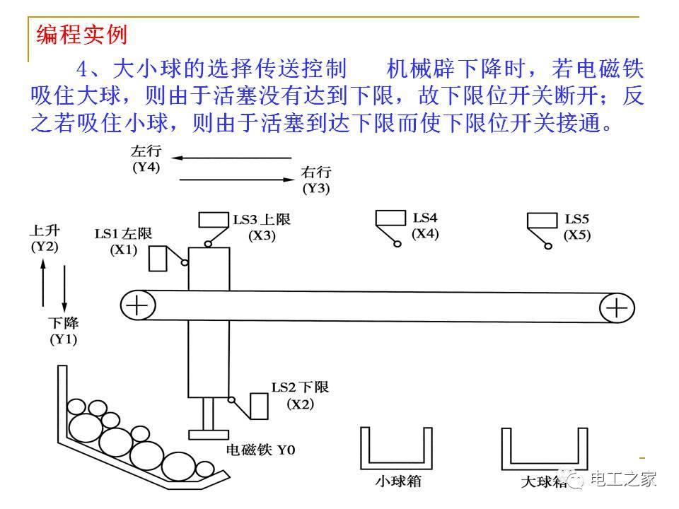 以案例讲解三菱fx2n系列plc