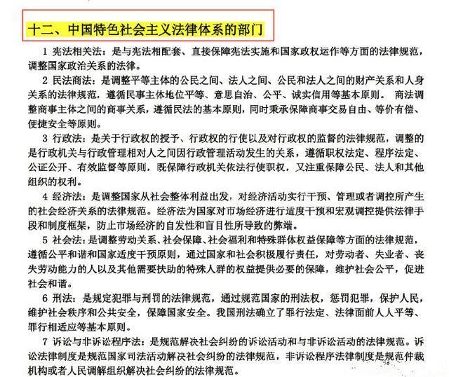 【考研政治】考研政治各种名词包含关系整理8
