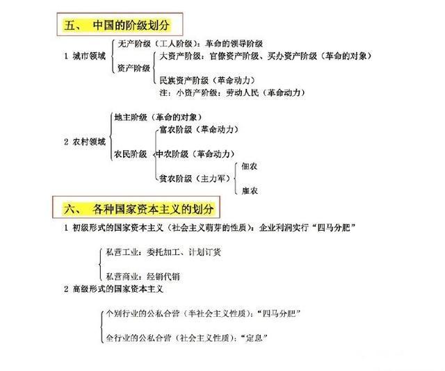 【考研政治】考研政治各种名词包含关系整理4