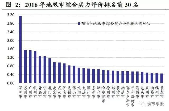六盘水市gdp2020总量_贵州六盘水一季度GDP,拿到广东省可排名第几(3)
