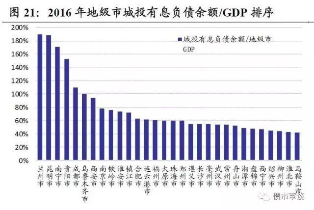 投资有没有算入中国gdp_南充发布重磅经济数据 2018年经济总量继成都 绵阳之后突破